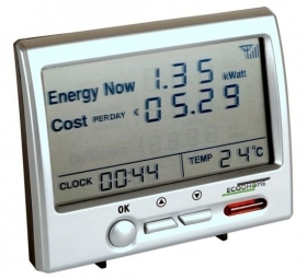 MCEE MONITOR CONTA ENERGIA EcoDHOME